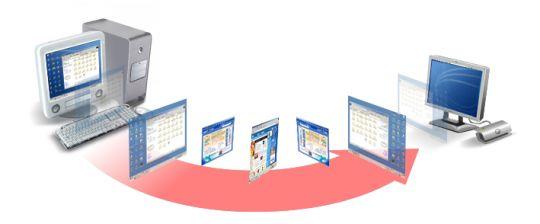 pengertian-remote-desktop-pada-laptop-windows-xp-dan-7