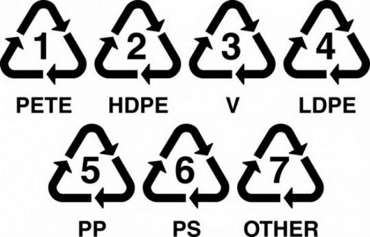 pentingnya-mengetahui-jenis-plastik-dan-bahayanya