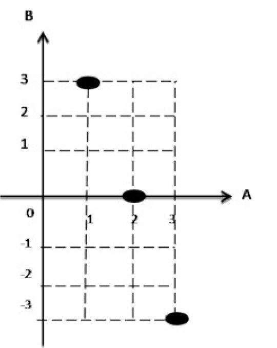Relasi dan Fungsi - Tutorial Matematika - Kesekolah.com