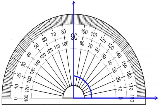 Materi Kelas 3 Sd Jenis Jenis Sudut Tutorial Matematika Kesekolah Com