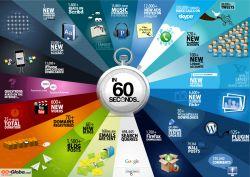 Taukah Kamu Apa yang Terjadi di Internet dalam Hitungan 60 Detik?