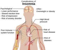6 Resiko Penyakit yang Disebabkan Kurang Tidur