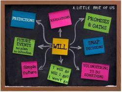 Memahami Future Continuous Tense dalam Pelajaran Bahasa Inggris