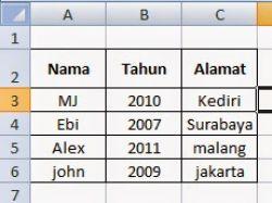 Langkah Menghubungkan Surat Masal dengan Microsoft Excel - MS Word