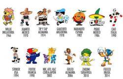 Maskot- Maskot Piala Dunia
