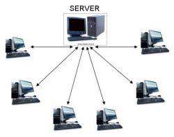Sistem Operasi Server yang Perlu Diketahui
