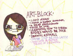 Sedang Mengalami Art Block? Ini Solusinya