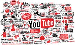 Penggunaan Youtube sebagai Media Pembelajaran yang Menarik di Kelas