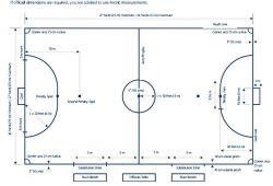 Peraturan-Peraturan untuk Futsal