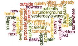 Penjelasan Negative Adverb pada Bahasa Inggris