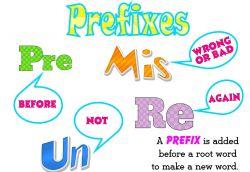 Contoh Beberapa Penggunaan Prefix dalam Bahasa Inggris