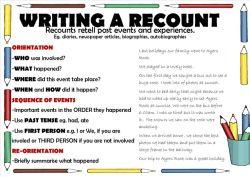 Penggunaan Recount Text pada Bahasa Inggris