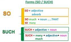 Perbedaan Antara So dan Such pada Kalimat