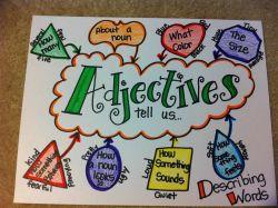 Cara Membentuk Adjective pada Kalimat