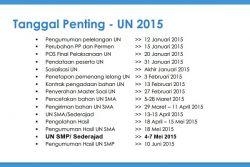 Jadwal Penting Ujian Nasional Tahun 2015