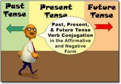 Mengenal Ciri-Ciri dari Past Future Tense