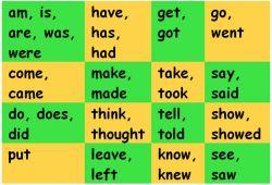 Monotransitive Verb dan Contohnya