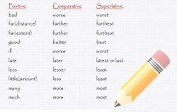 Irregular Adjective dan Contohnya!