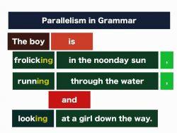 Konsep Keselarasan dalam Bahasa Inggris