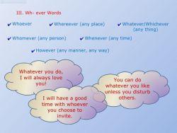 Penambahan Ever pada Kata Tanya dalam Kalimat