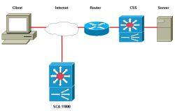Inilah Pengertian Telecommunications Network Protocol (Telnet)