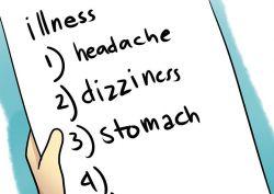 Bedakan Yah Antara Sick, Ache, Hurt dan Pain pada Kalimat!
