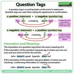Cara Penggunaan Question Tag