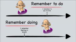 English Grammar: Gerund dan Infinitive