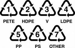 Pentingnya Mengetahui Jenis Plastik dan Bahayanya