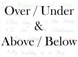 Apakah Below dan Under Sama? Yuk Cek Perbedaannya Disini!