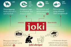 Joki Skripsi Sudah Biasa di Kota Malang?