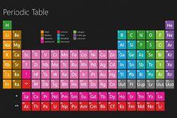 Yuk, Belajar Unsur Kimia dengan Aplikasi Periodic Table!