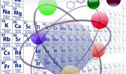 Sains Kimia: Kenapa Kita Harus Memilihnya? (Bag. II)