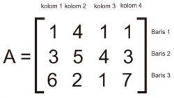 Materi Matematika Matriks untuk Kelas XI Bag. 1