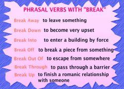 Penggunaan Phrasal Verb Kata Break