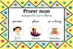 Mengenal Nouns dalam Bahasa Inggris