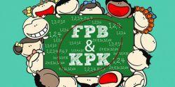 Matematika Kelas 6: Langkah Mudah Mencari Rumus KPK dan FPB