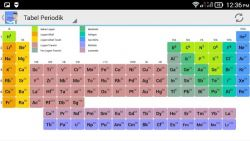 Ini Dia Aplikasi Rangkuman Lengkap Kimia SMA!