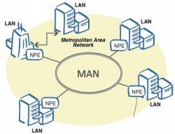 Pengertian Metropolitas Area Network (MAN) Serta Fungsinya dalam Jaringan Komputer