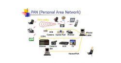 Pengertian Personal Area Network (Pan) pada Jaringan Komputer