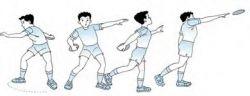 Teknik Dasar dalam Olahraga Lempar Cakram (Bag. 2)