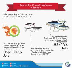 Harkannas ke-5: dengan Protein Ikan, Kita Membangun Bangsa