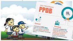 PPDB 2019 Jalur Prestasi Harus Berasal dari Luar Zonasi